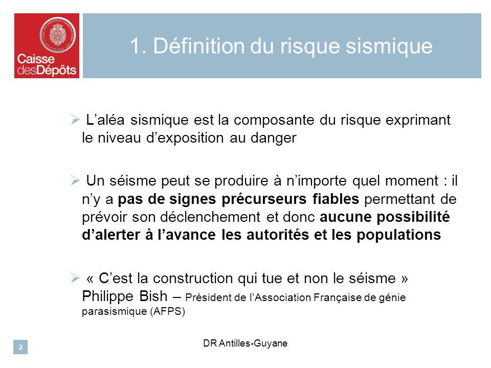 1. Définition du risque sismique