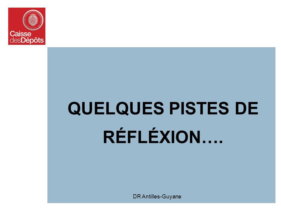 QUELQUES PISTES DE RÉFLÉXION….