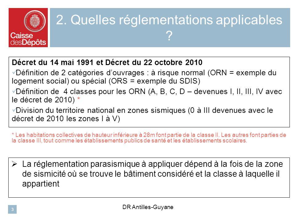 2. Quelles réglementations applicables