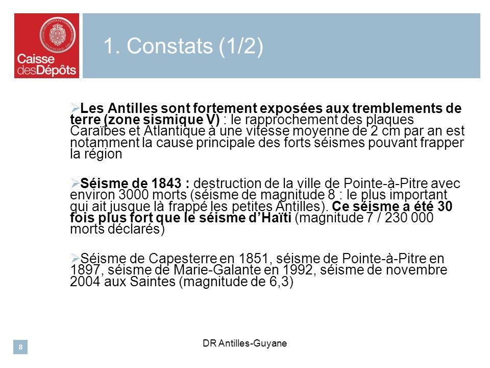 1. Constats (1/2)