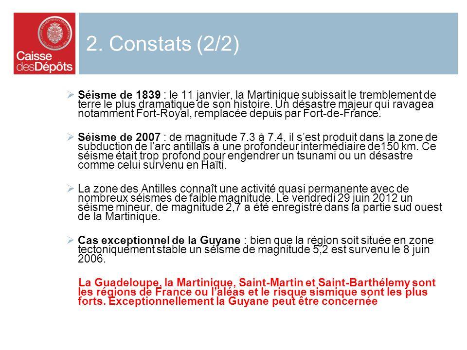 2. Constats (2/2)