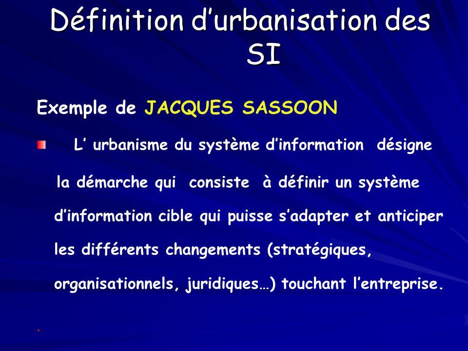 Définition d'urbanisation des SI