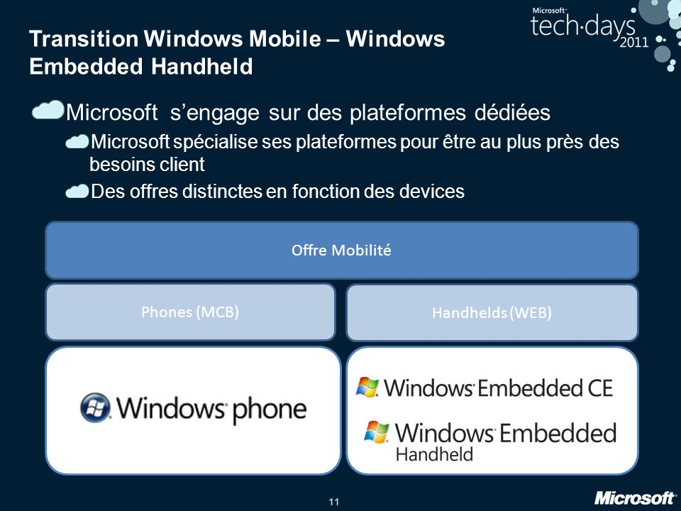Transition Windows Mobile – Windows Embedded Handheld