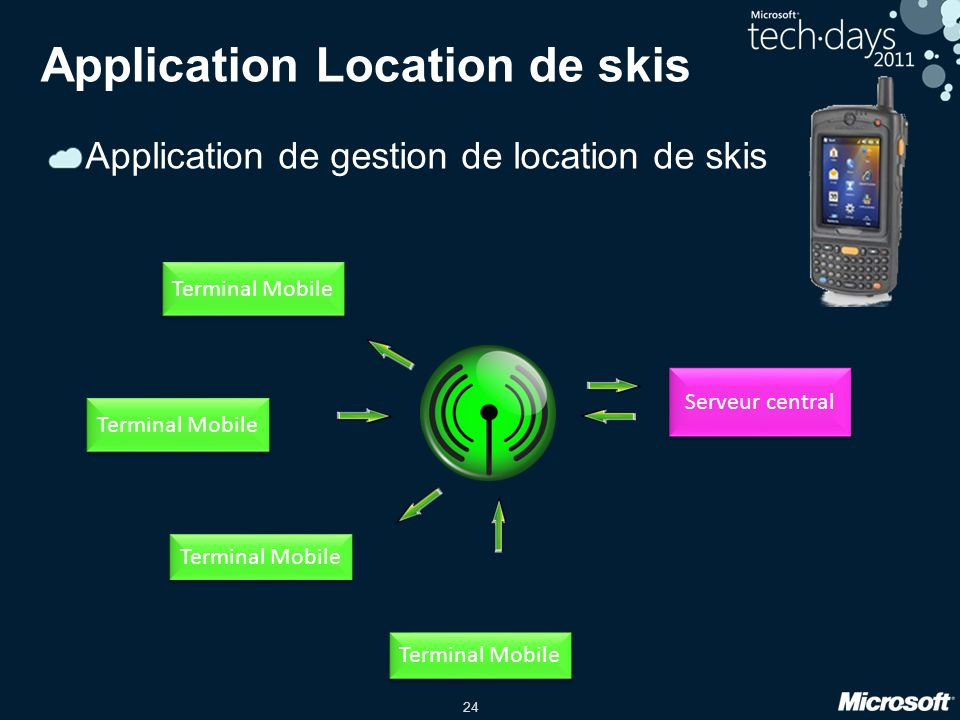 Application Location de skis