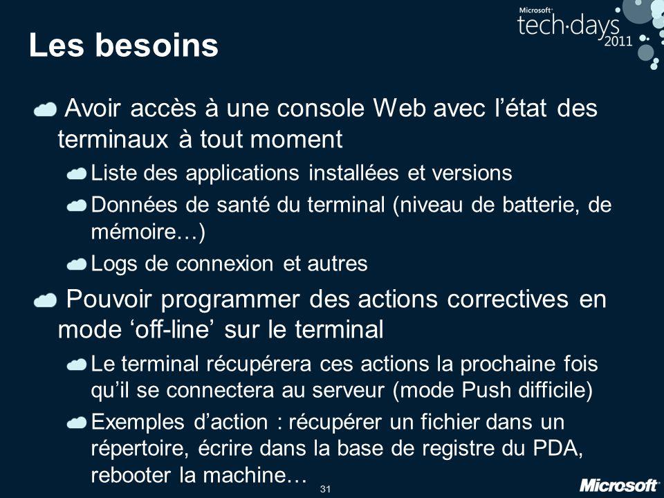 Les besoins Avoir accès à une console Web avec l'état des terminaux à tout moment. Liste des applications installées et versions.