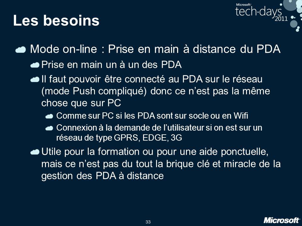 Les besoins Mode on-line : Prise en main à distance du PDA