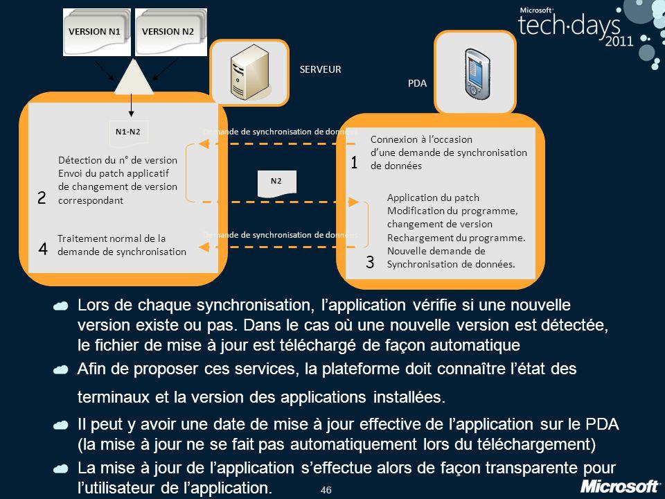 Demande de synchronisation de données