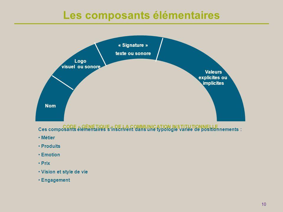 Les composants élémentaires