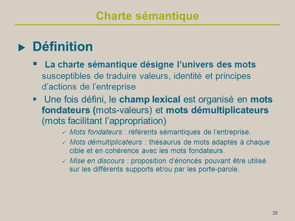 Définition Charte sémantique