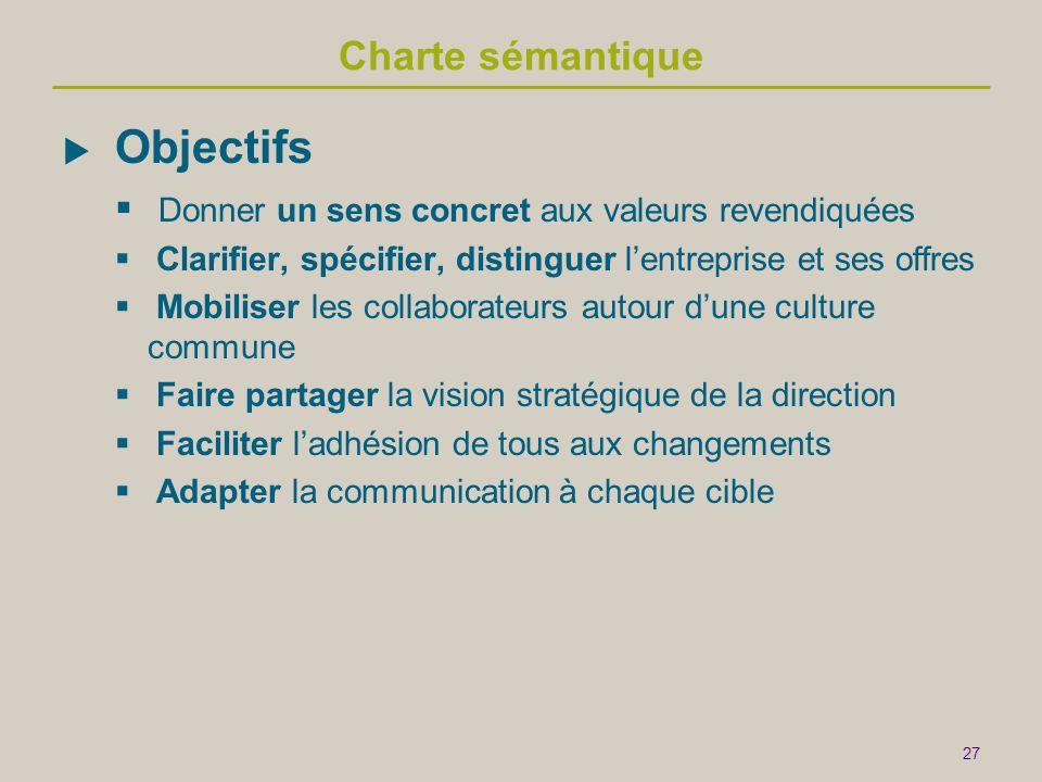 Objectifs Charte sémantique