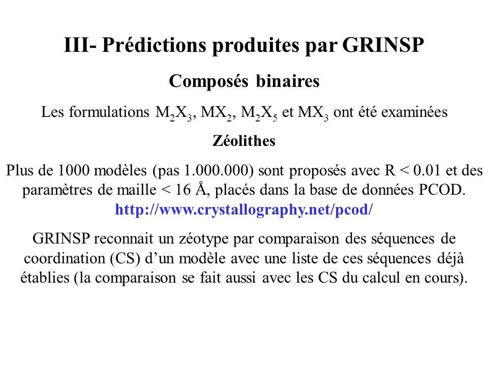 III- Prédictions produites par GRINSP