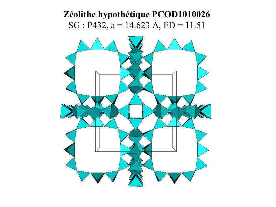 Zéolithe hypothétique PCOD1010026 SG : P432, a = 14.623 Å, FD = 11.51