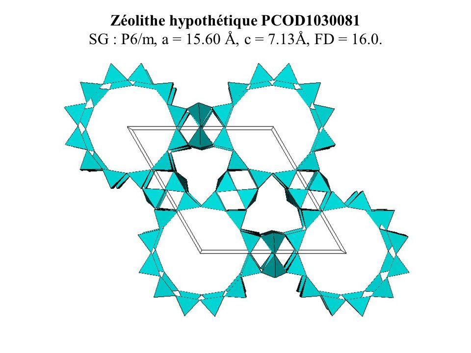 Zéolithe hypothétique PCOD1030081 SG : P6/m, a = 15. 60 Å, c = 7