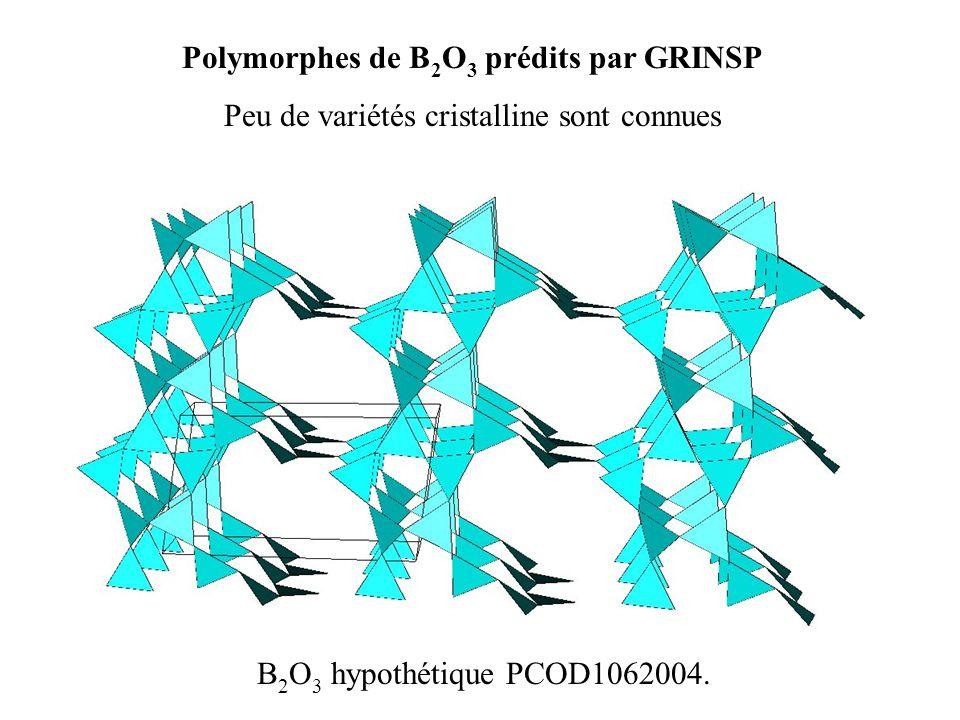 Polymorphes de B2O3 prédits par GRINSP
