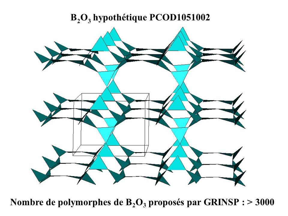 B2O3 hypothétique PCOD1051002 Nombre de polymorphes de B2O3 proposés par GRINSP : > 3000