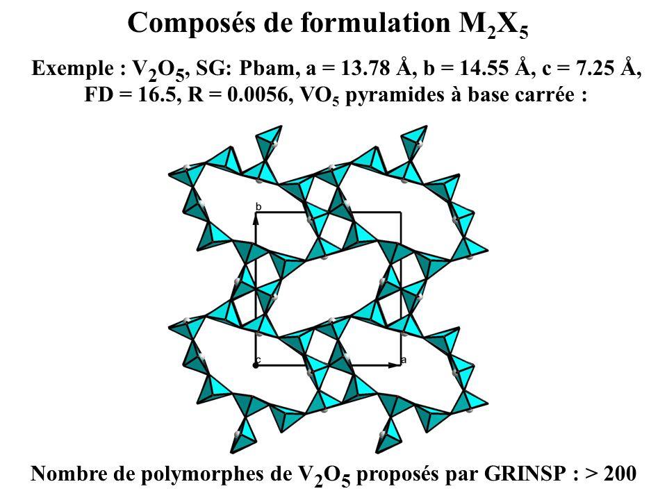 Composés de formulation M2X5