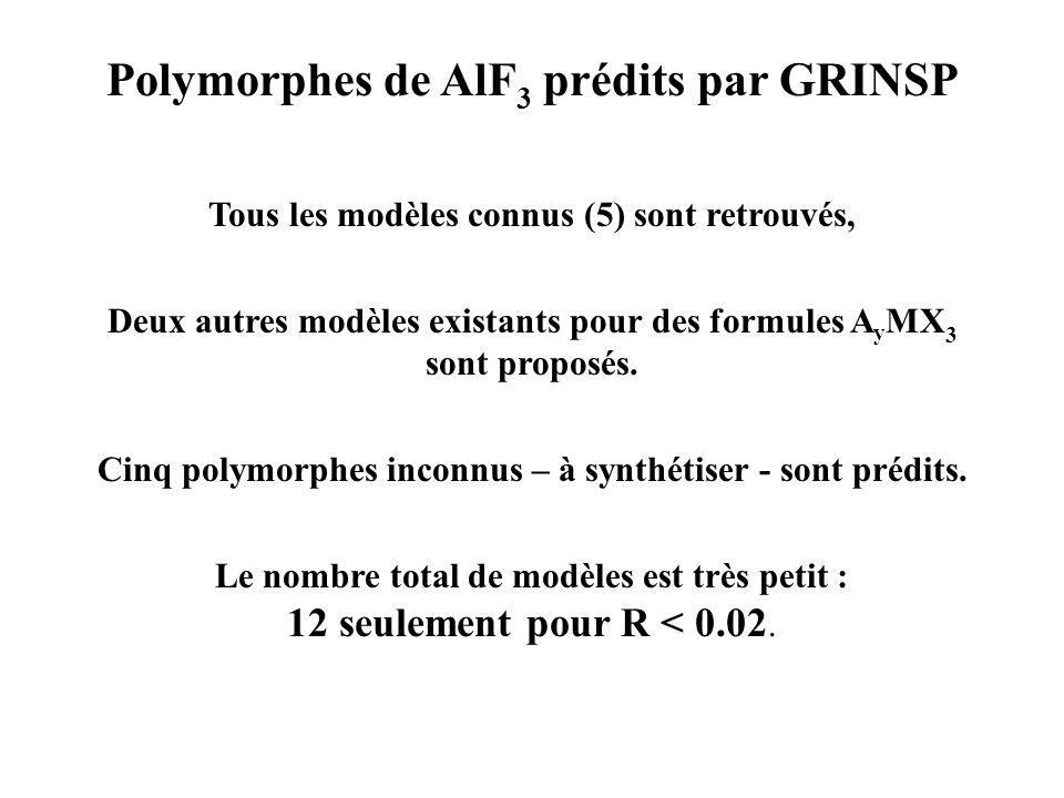 Polymorphes de AlF3 prédits par GRINSP