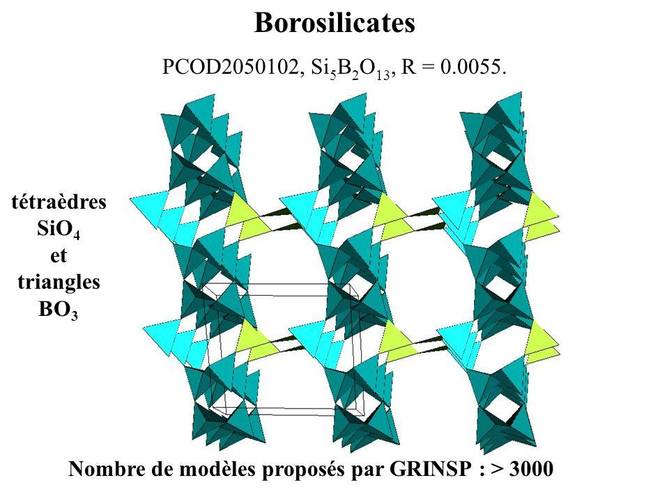 tétraèdres SiO4 et triangles BO3