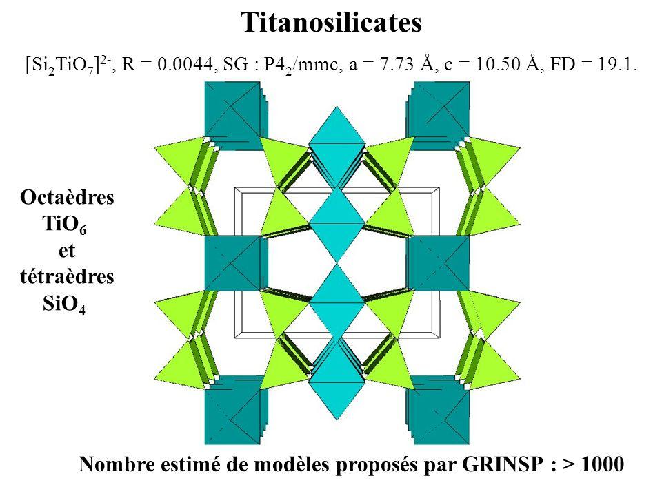 Titanosilicates Octaèdres TiO6 et tétraèdres SiO4