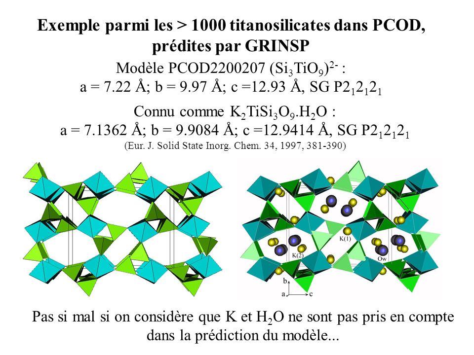 Exemple parmi les > 1000 titanosilicates dans PCOD, prédites par GRINSP