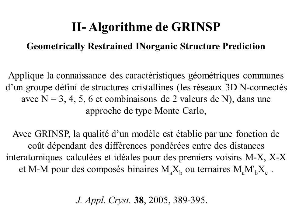 II- Algorithme de GRINSP
