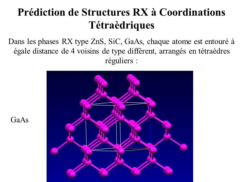 Prédiction de Structures RX à Coordinations Tétraèdriques