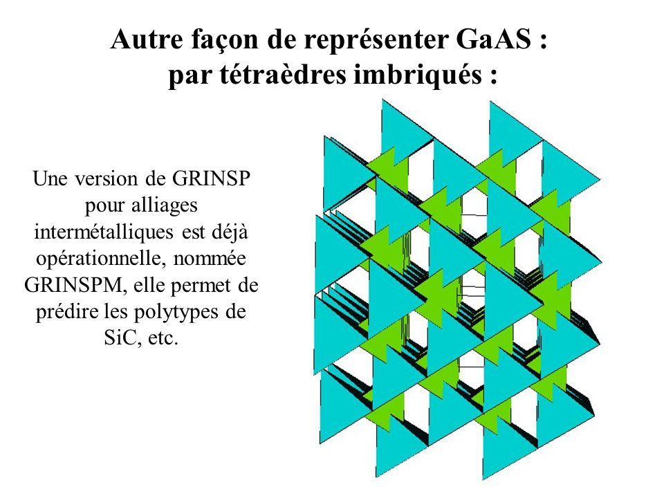 Autre façon de représenter GaAS : par tétraèdres imbriqués :