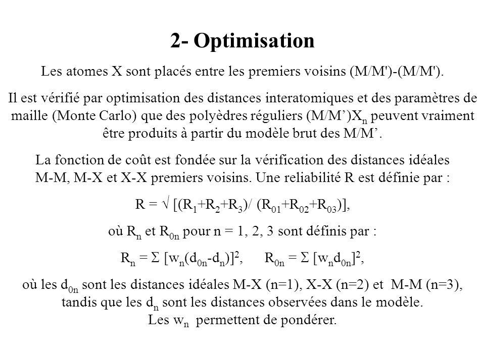 2- Optimisation Les atomes X sont placés entre les premiers voisins (M/M )-(M/M ).