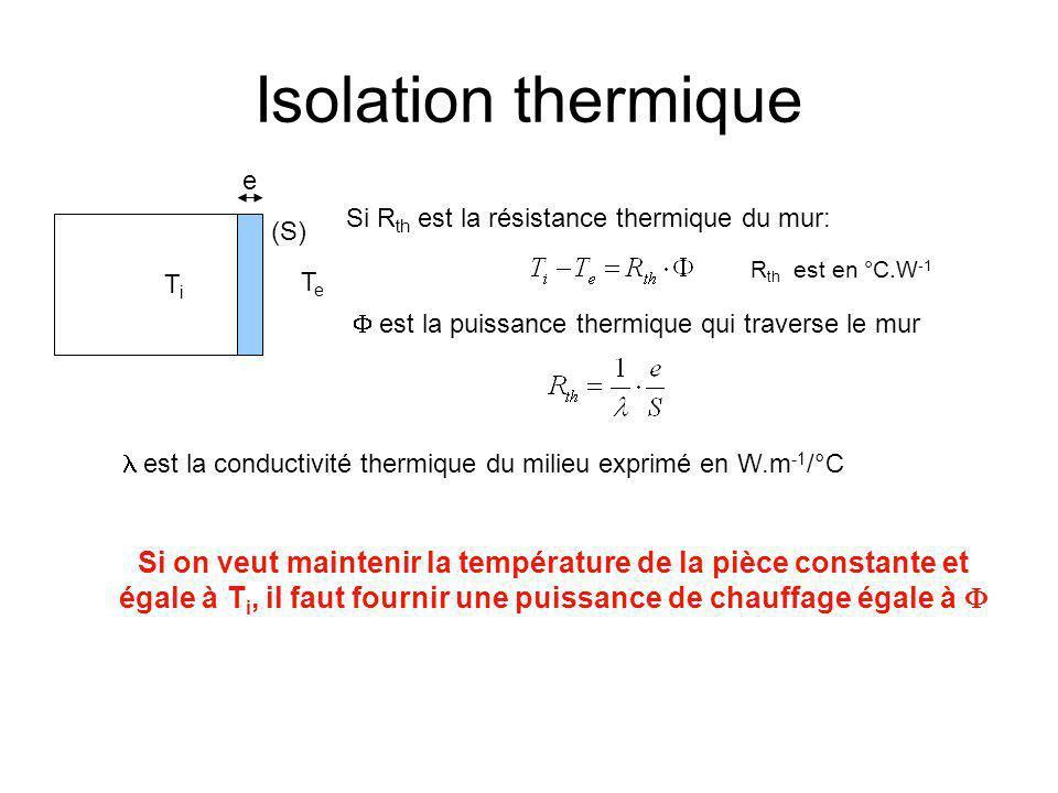 Isolation thermique e. Si Rth est la résistance thermique du mur: (S) Rth est en °C.W-1. Ti. Te.