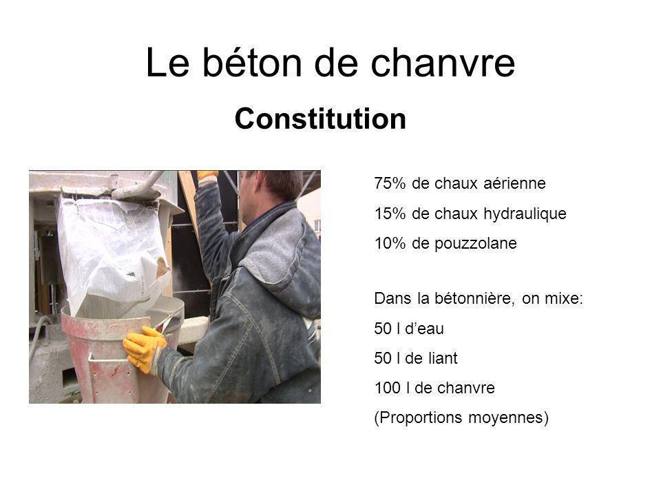 Le béton de chanvre Constitution 75% de chaux aérienne