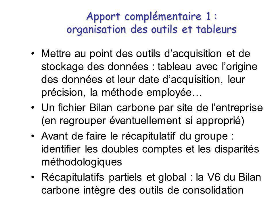 Apport complémentaire 1 : organisation des outils et tableurs