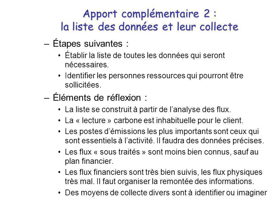 Apport complémentaire 2 : la liste des données et leur collecte