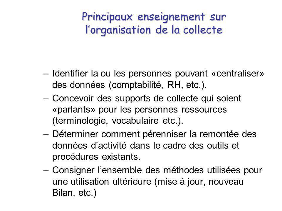 Principaux enseignement sur l'organisation de la collecte