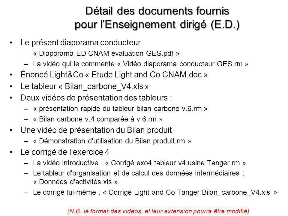 Détail des documents fournis pour l'Enseignement dirigé (E.D.)
