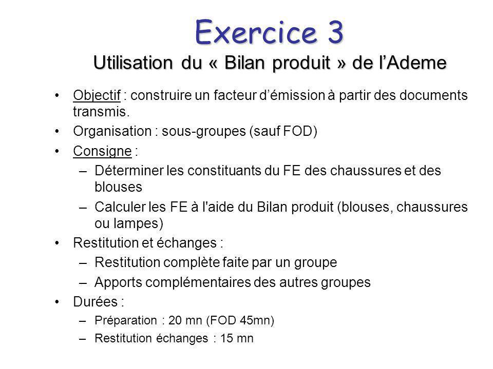 Exercice 3 Utilisation du « Bilan produit » de l'Ademe