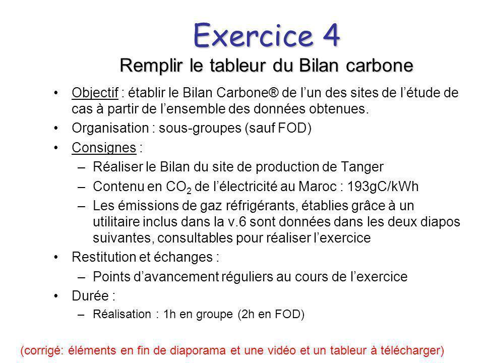 Exercice 4 Remplir le tableur du Bilan carbone