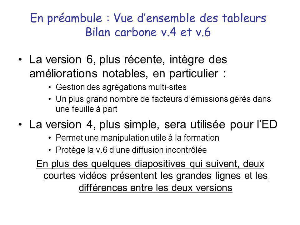 En préambule : Vue d'ensemble des tableurs Bilan carbone v.4 et v.6