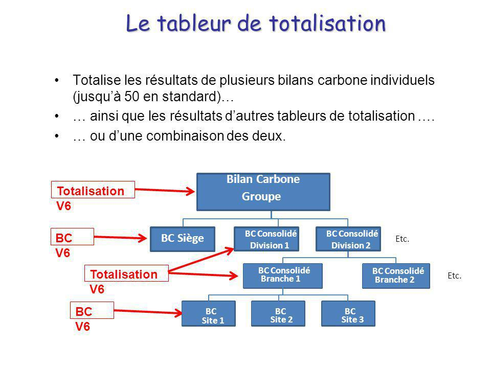 Le tableur de totalisation
