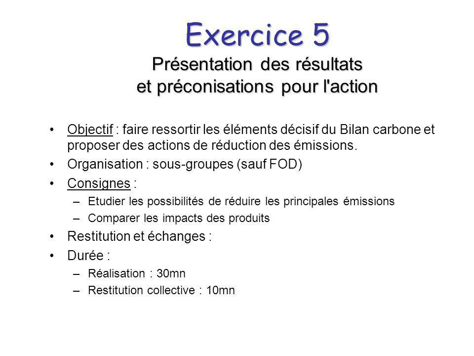 Exercice 5 Présentation des résultats et préconisations pour l action