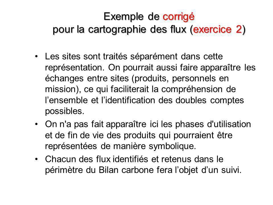 Exemple de corrigé pour la cartographie des flux (exercice 2)