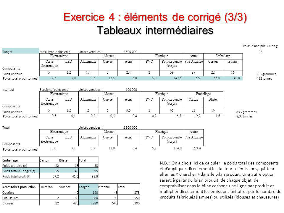 Exercice 4 : éléments de corrigé (3/3) Tableaux intermédiaires