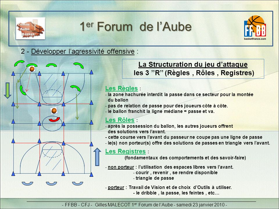 1er Forum de l'Aube 2 - Développer l'agressivité offensive :