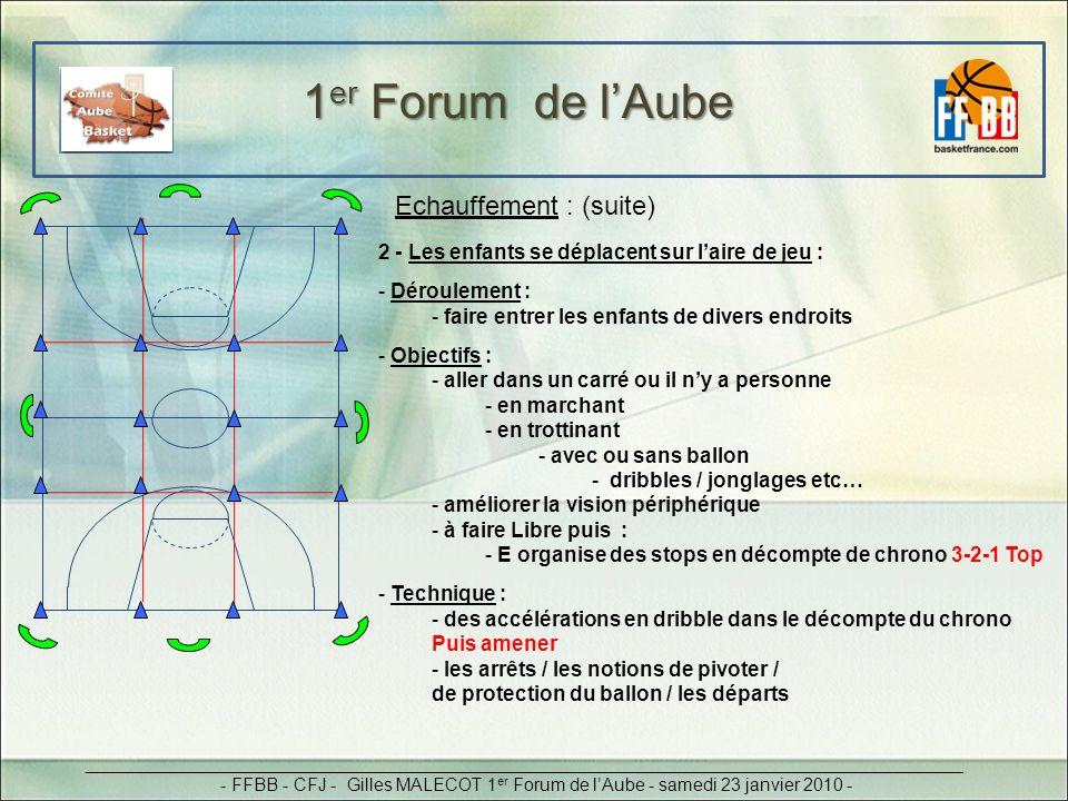 1er Forum de l'Aube Echauffement : (suite)