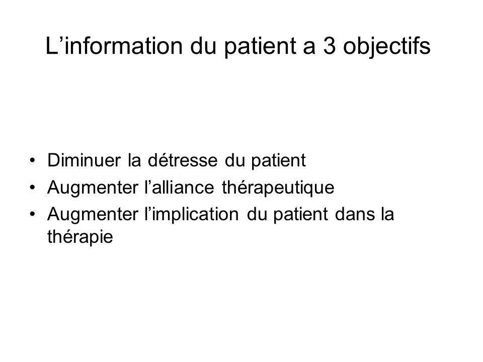 L'information du patient a 3 objectifs