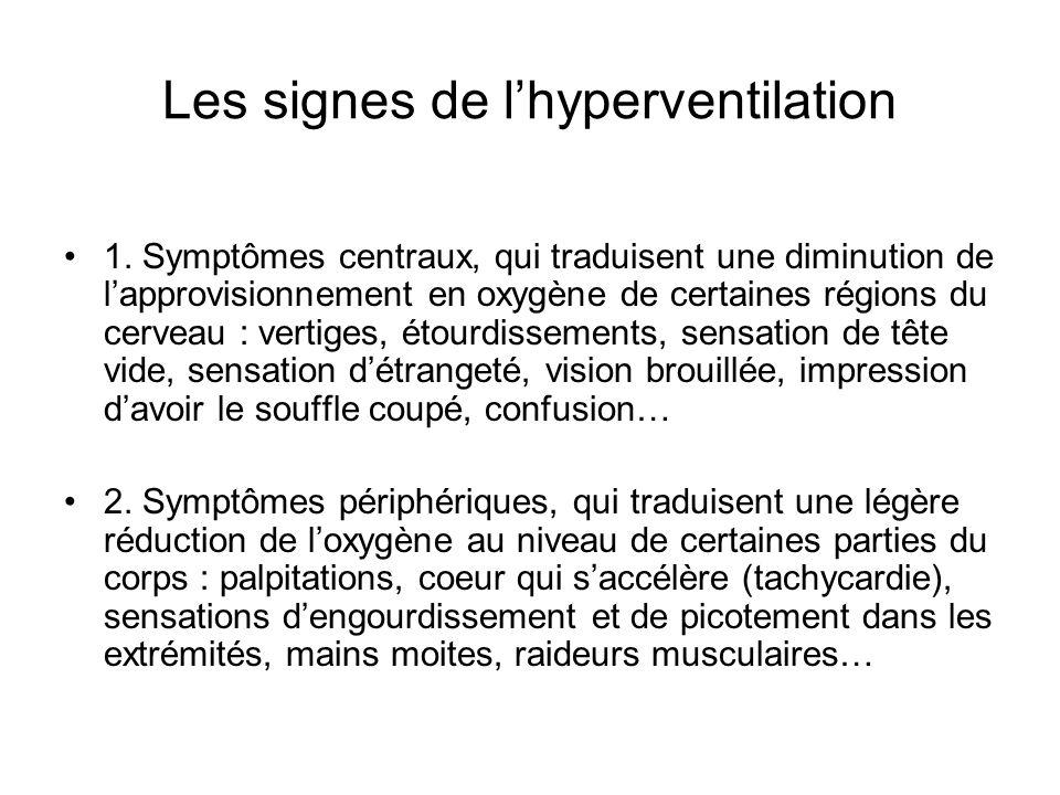 Les signes de l'hyperventilation