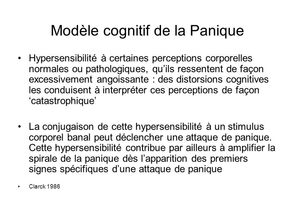Modèle cognitif de la Panique