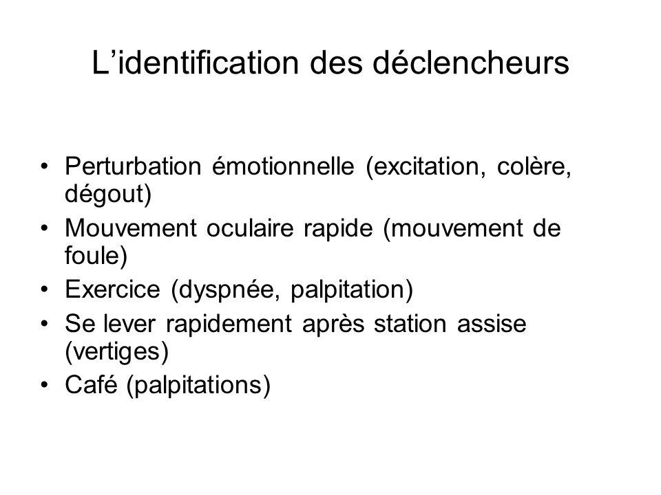 L'identification des déclencheurs