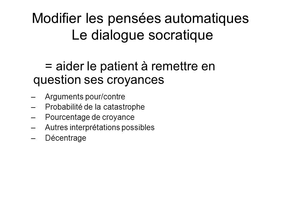 Modifier les pensées automatiques Le dialogue socratique