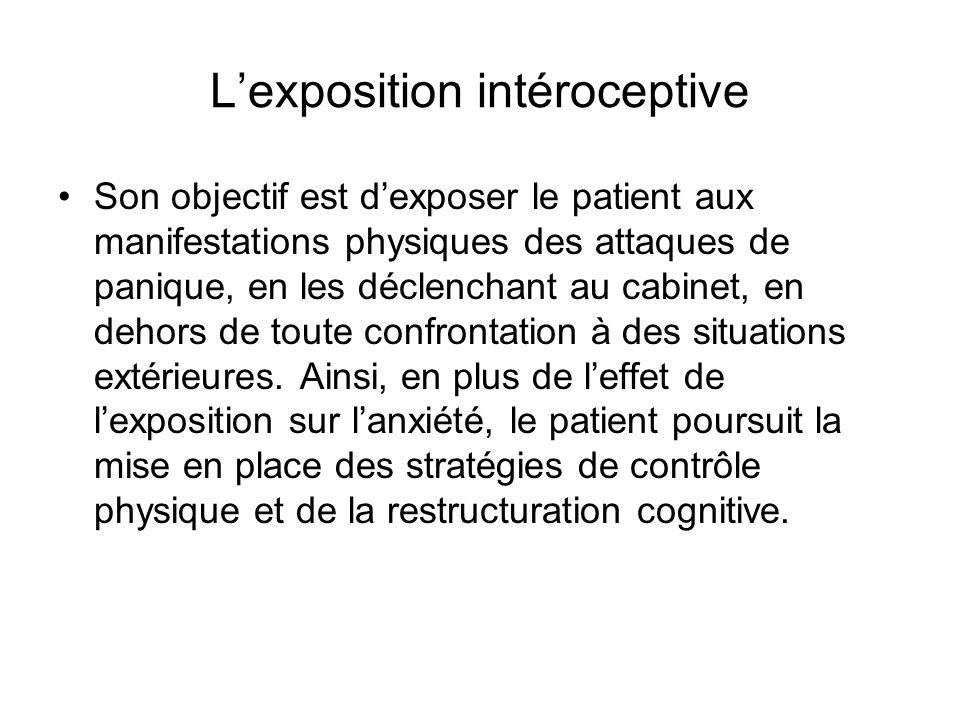 L'exposition intéroceptive