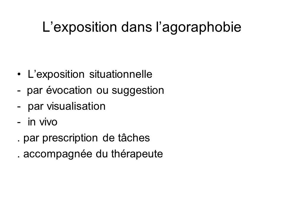 L'exposition dans l'agoraphobie